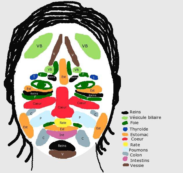 tcm-face